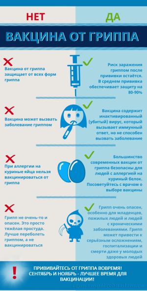 Вакцина от гриппа (1) (1)
